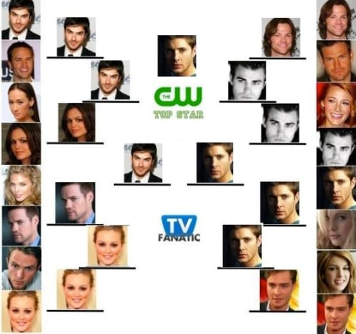 CW winner