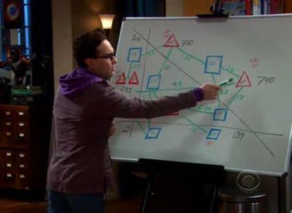 Watch The Big Bang Theory Season 2 Episode 14 Online