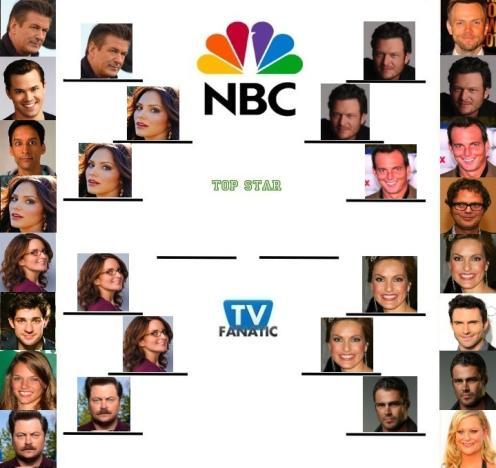 NBC SF