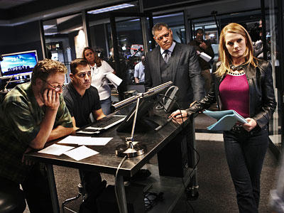 On the CSI Set