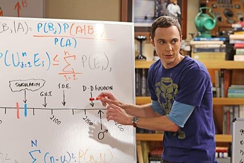 A Sheldon Diagram