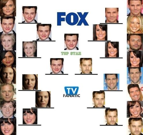 Fox winner
