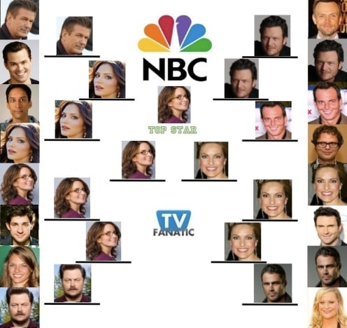 NBC champ