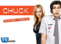 Chuck Versus the Leftovers: Round Table Discussion