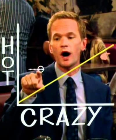 Barney's Hot-Crazy Scale - How I Met Your Mother